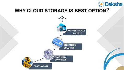 Why Do Many Consider Cloud by Why Cloud Storage Is The Best Option Daksha Imaging