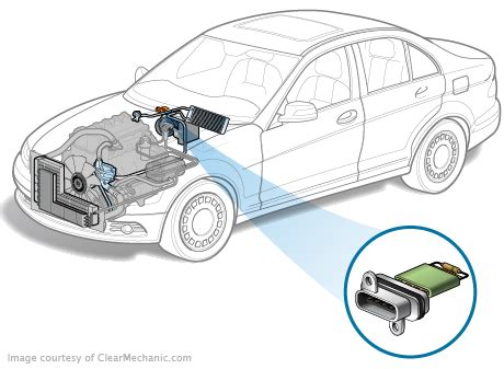 how much does a blower motor resistor cost honda civic heater blower motor resistor replacement cost estimate