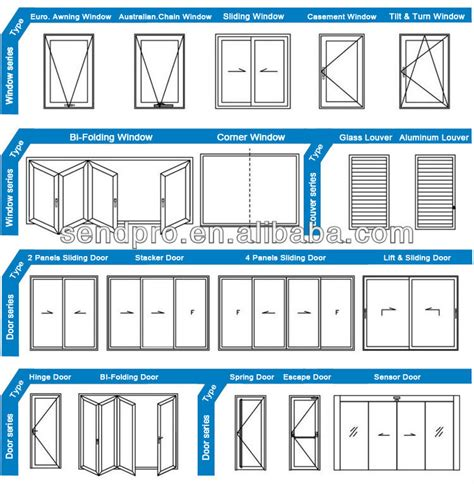 Top 28 House Window Size Design Aluminium Boat Window Frames New Window Grill