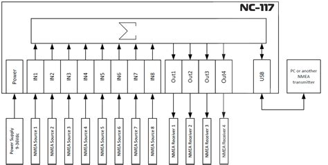no nc micro switch wiring diagram 28 images no nc