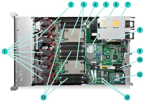 Hp Dl160 G9 Rack 1u Xeon E5 2620v4 1x16gb 1x1 8tb Sas hpe proliant dl360 g9 sff e5 2620v4 nh 224 ph 226 n phối m 225 y chủ