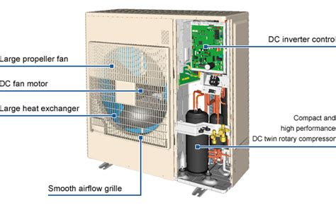 Ac Vrf Fujitsu fujitsu ajya54lalh j iis mini vrf 15 5kw air conditioning
