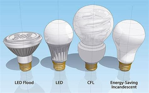 what is the most energy efficient light bulb switch to energy efficient lightbulbs