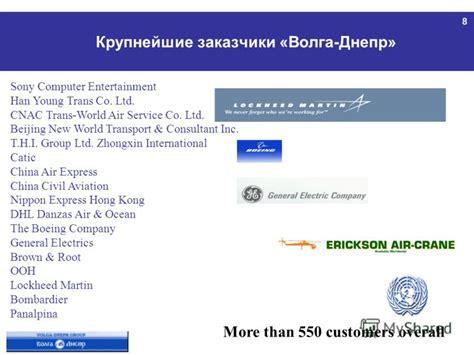 презентация на тему quot 1 международная группа компаний 171 волга днепр 187 2 волга днепр