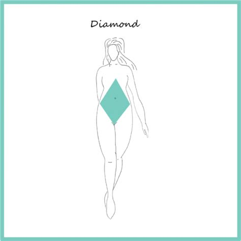 Fashion Design School At Home Print At Home Fashion Figure Drawing Templates