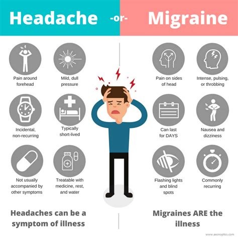 Why Do You Get Headaches When You Detox by Headache Or Migraine How You The Difference Axon