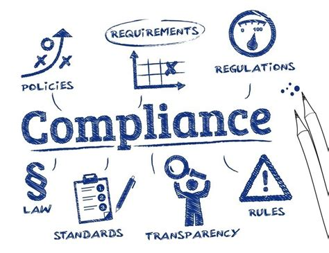 Compliance Administration by Die 6 Wichtigsten Elemente F 252 R Ein Compliance Management System Events Magazin De