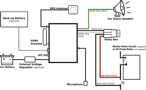 wiring diagram for gps antenna gps antenna diy