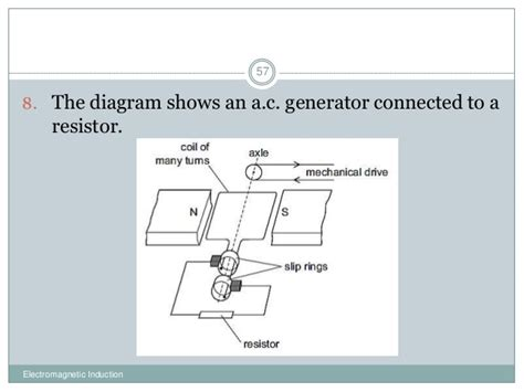 electromagnetic induction diagram electromagnetic induction