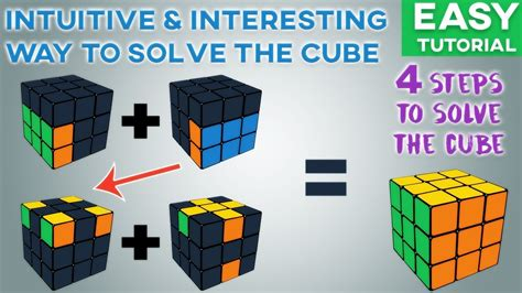 tutorial menyelesaikan rubik cube 3x3 how to solve the 3x3 rubik s cube beginner s roux method