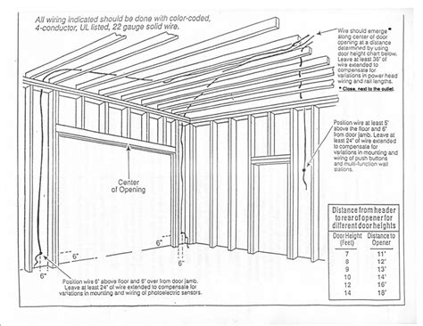 framing a garage door garage door operator prewire and framing guide