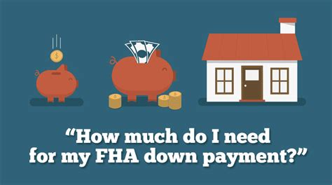 whats a good down payment on a house what is an fha loan down payment fha news and views