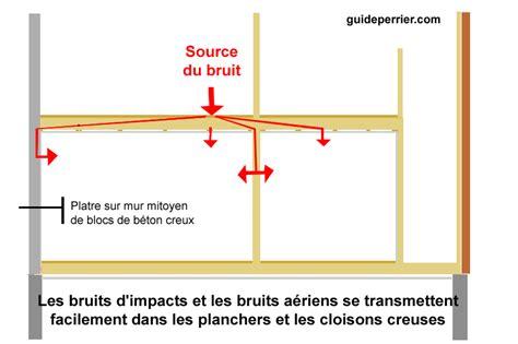 Insonorisation Plafond by Cellulose Pour L Insonorisation Des Planchers Et Plafonds