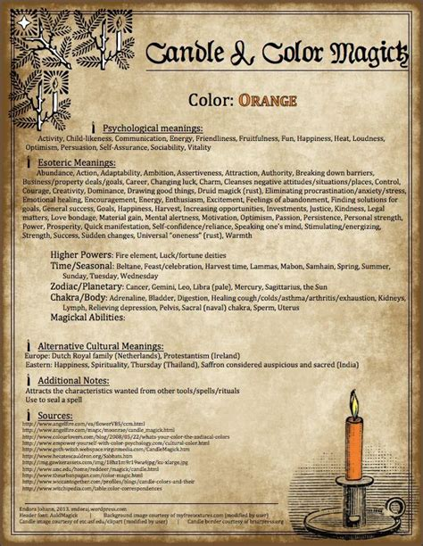 candle magic colors orange candle color magic correspondences for spells and