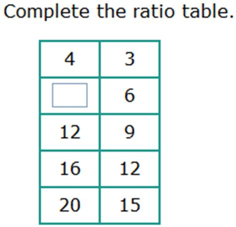 Table Definition Math by Ixl Ratio Tables 5th Grade Math Practice