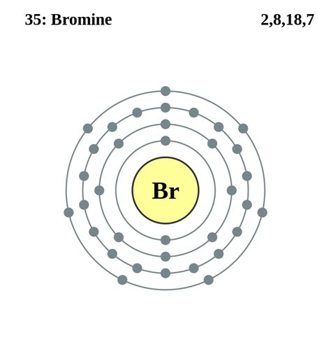 lewis dot diagram for bromine file electron shell 035 bromine svg wikimedia commons