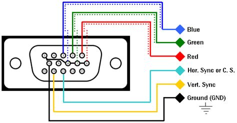 vga wiring diagram soldering a vga cable number of wires doesn t match