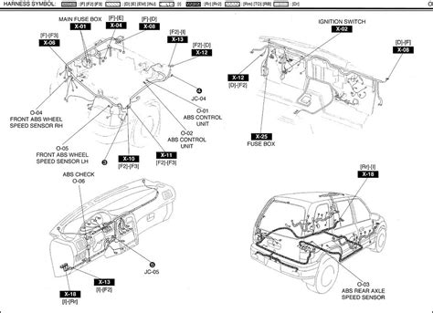 kia sportage wiring diagram pdf wiring diagram manual