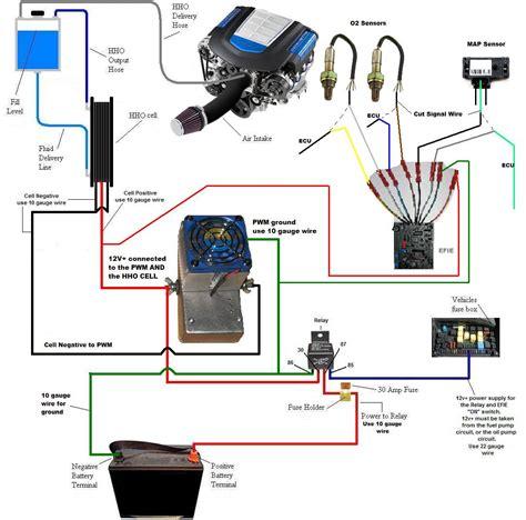 hho cell pwm hhominigreenmachine install