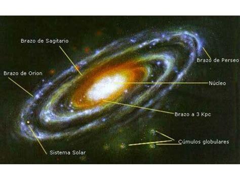 imagenes del universo y planetas en movimiento tema 1 el origen del universo el sistema solar