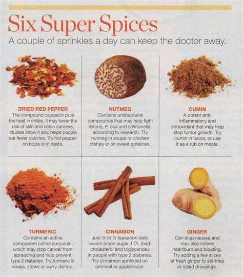 Detox Herbs And Spices by Anti Cancer Foods Six Spices Liver Cleansing