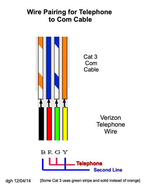 rj11 cat5 wiring diagram how to wire a telephone