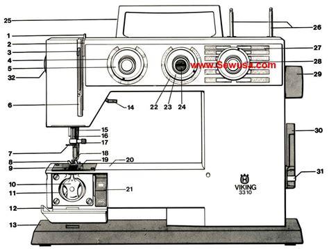 Viking 3310 Instruction Manual