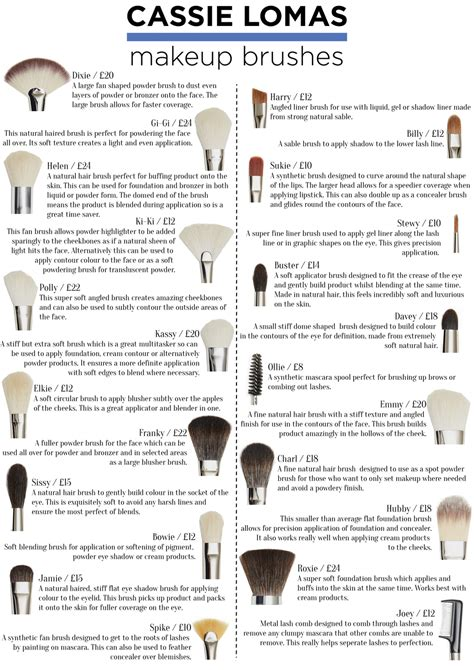 A Guide For The Profession 8e makeup brushes blg post gallery lomas