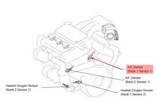 toyota bank toyota bank 2 sensor location get free image about