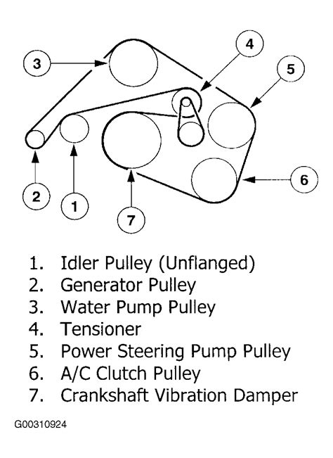 2000 lincoln ls pulley diagram 30 wiring diagram images