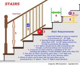banister regulations image gallery stair safety