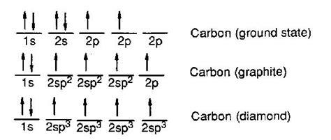 Obat Eturol electron configuration of sodium related keywords