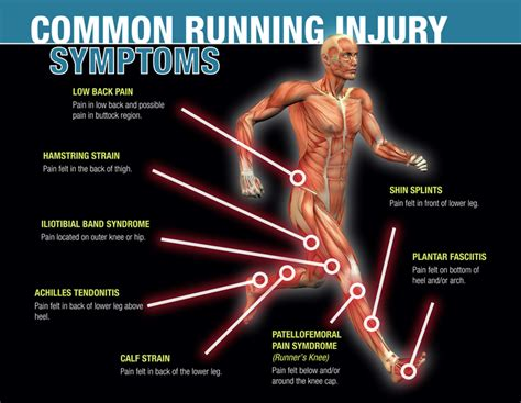 Is Backpain A Common Detox Symptom by 4 Signs To Look For In Determining When It S Time To Get