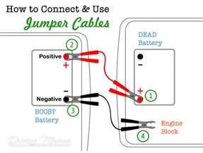 Connected Car Battery Wrong Way How To Jump Start A Car Connect Jumper Cables Printable
