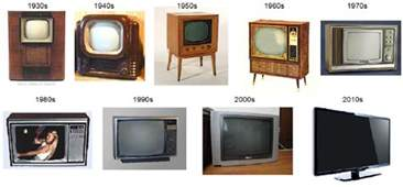 what year did color tvs come out television history timeline 1831 2009 top of blogs