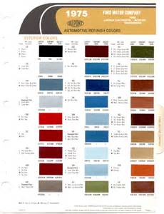 dupont auto paint colors dupont paint 2016 car release date