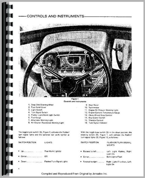 Ford 3600 Tractor Operators Manual