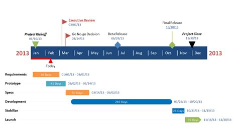 timeline gantt chart template gantt chart project template built in powerpoint with