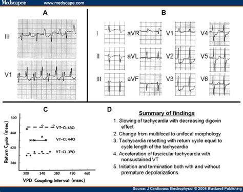 Obat Digoxin digoxin vs digitoxin sartane blutdrucksenker