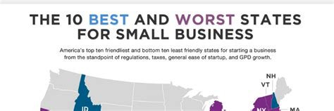 State School To Top Mba by Best Us States To Start A Business In Vision Launch