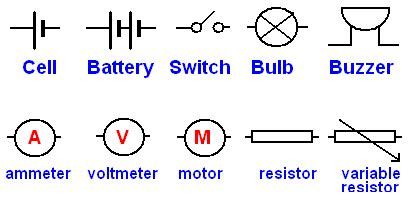 parts of electric circuit and its function electric circuit symbols elprocus electric