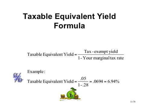 Credit Equivalent Amount Formula investing with small dollar amounts