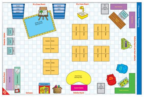 Ms M S Blog Classroom Design Classroom Floor Plan Template