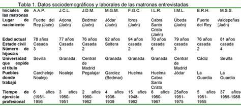 pdf enfermeria en linea del tiempo historia de mexico pdf enfermeria en linea del tiempo historia de mexico