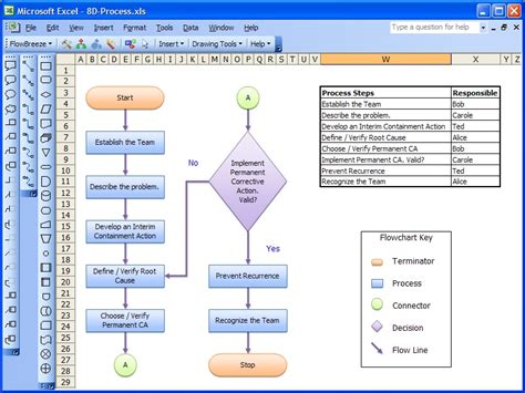 microsoft excel flow template process flow chart template