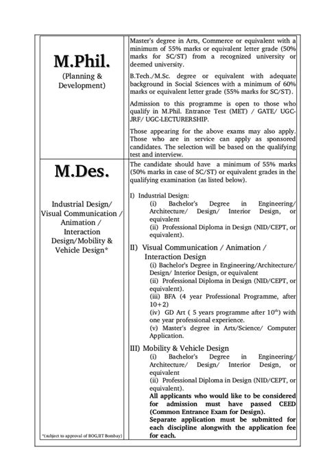 Jrf Award Letter advertisement201031march iit bombay