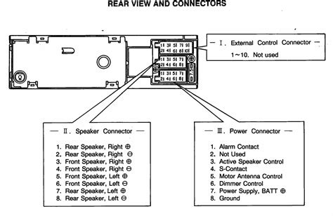 sony car audio wiring diagram on radio with and stereo in