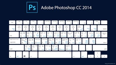 adobe premiere cs6 keyboard shortcuts pdf cheat sheets photoshop cc keyboard shortcuts for mac