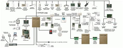 for home security system wiring diagram block