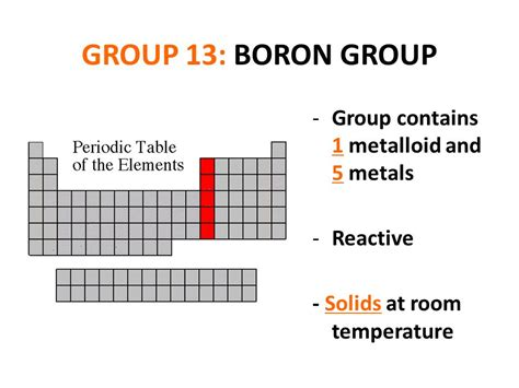 practical containing interesting chapters on individual and team 13 periodic table periodic table ppt